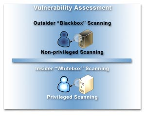 vulnerability scanner verification www.escort.dk